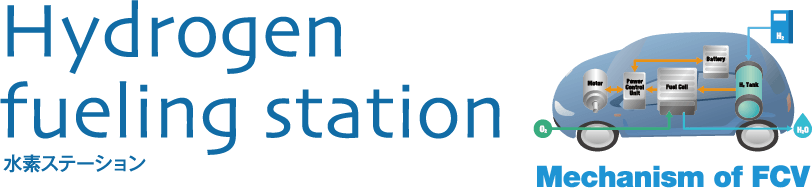 Hydrogen fueling station 水素ステーション